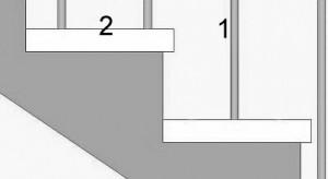 Schema 1|2|1... auf einer aufgesattelten Treppe